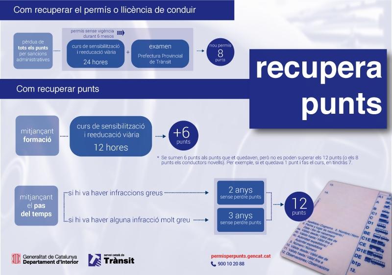 Infografia sensibilització per punts_OK Soligó.JPG