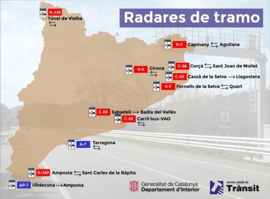 Infografia radars de tram CASTELLÂ