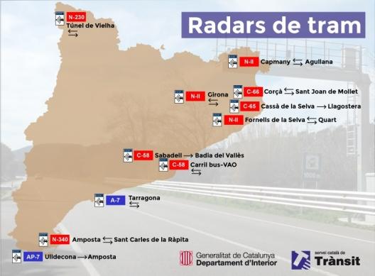 Infografia radars de tram