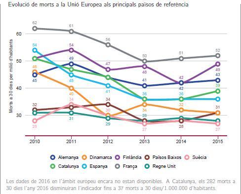 grafic UE
