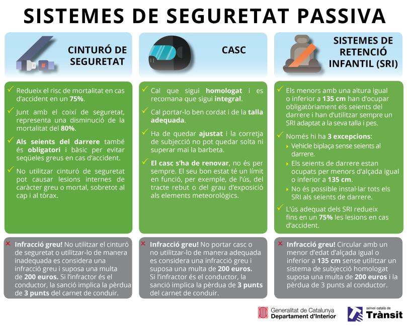 sistemes_seguretat_passiva