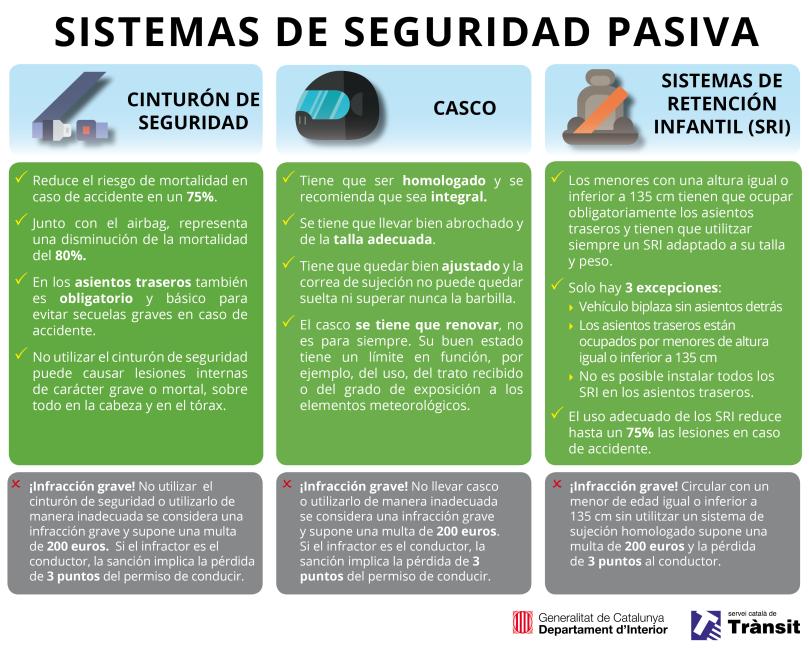 sistemas_seguridad_pasiva