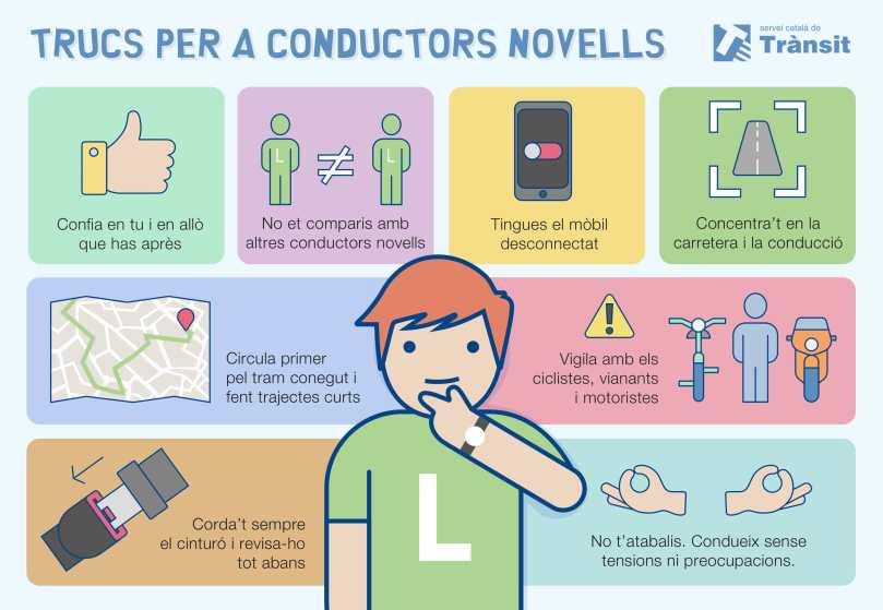 Conductors novells-1